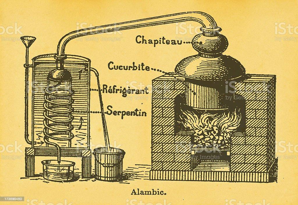 Alambic (Pot Still) vector art illustration