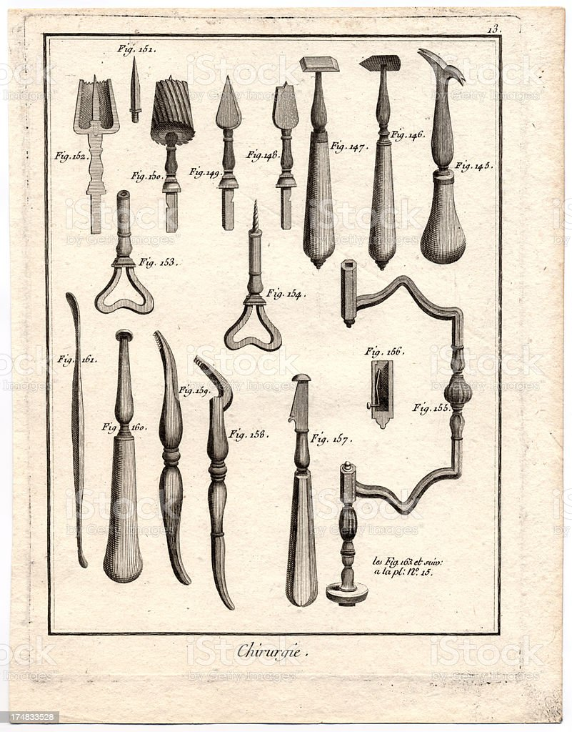 Surgical tools of the 18th century antique illustration royalty-free stock vector art