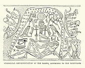 Ancient Egptian representation of the world