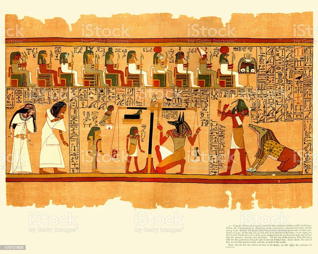 Ani papyrus