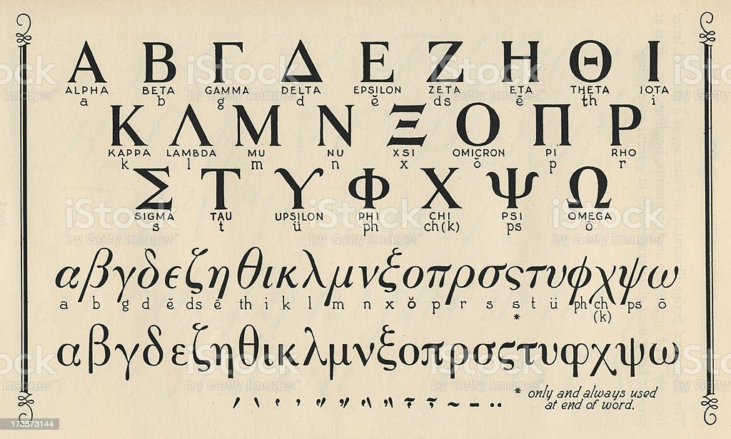 Ancient Greek Alphabet vector art illustration