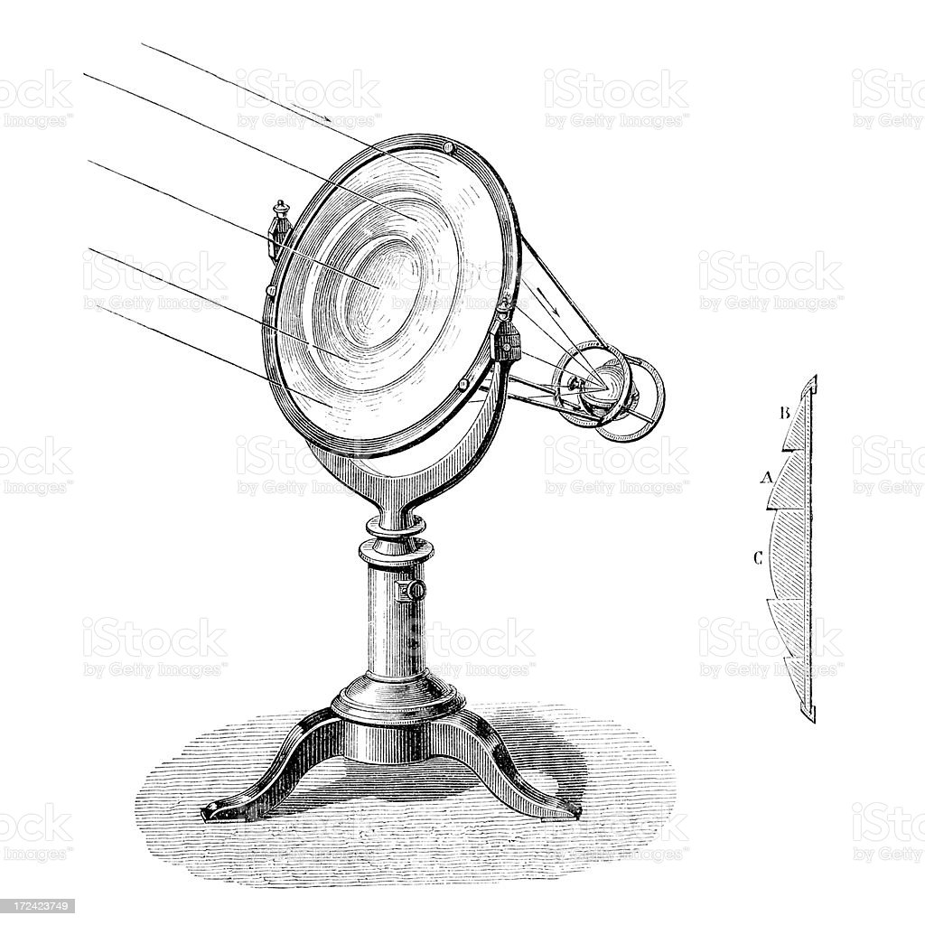 Antique book illustration: lighthouse lens royalty-free stock vector art