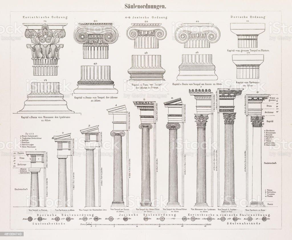 Antique columns engraving 1896 vector art illustration
