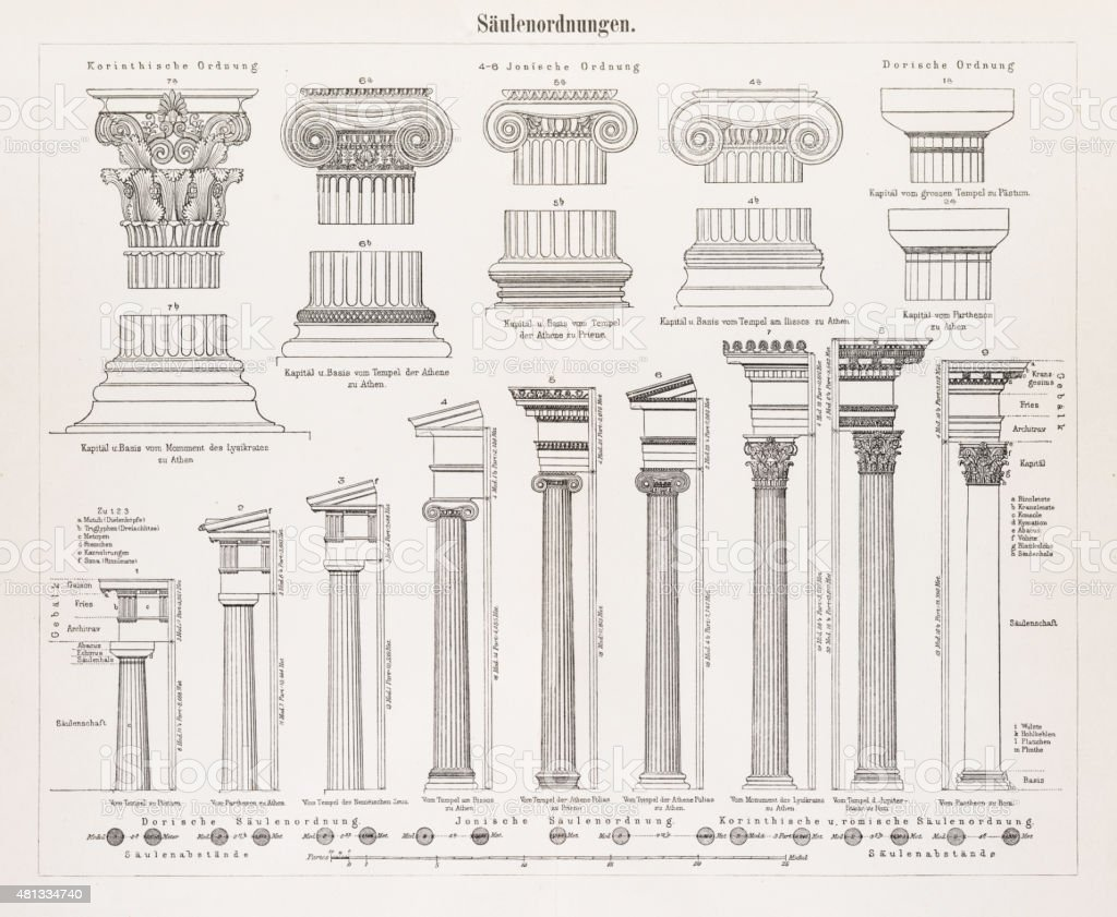 Antique columns engraving 1896 vector art illustration