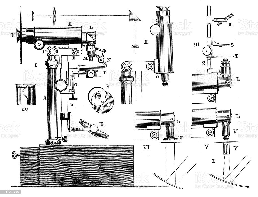 Antique illustration of microscope royalty-free stock vector art