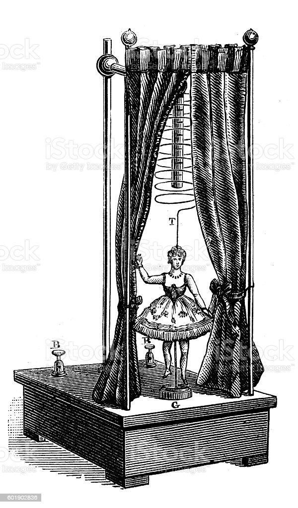 Antique illustration of musix box carillon dancing doll toy vector art illustration