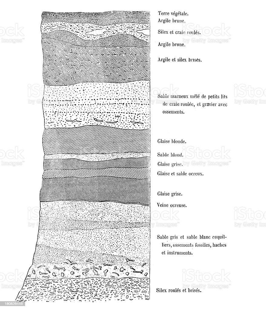 Antique illustration of soil layers (French labels) vector art illustration