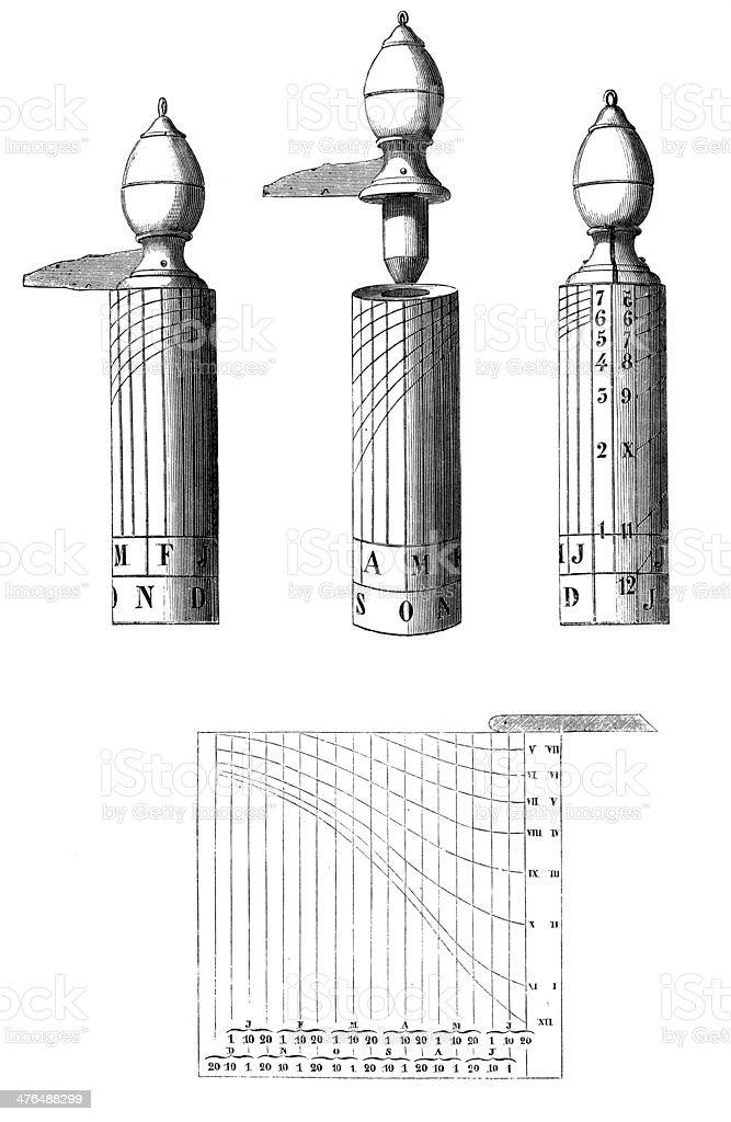 Antique illustration of solar clock watch royalty-free stock vector art