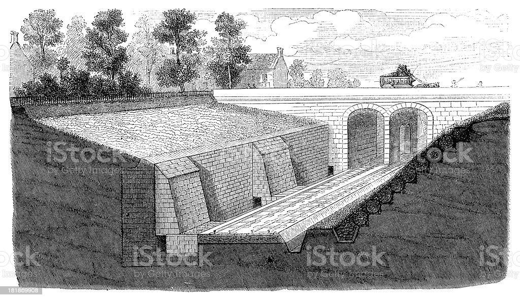 Antique illustration of trains, bridges and railroads construction royalty-free stock vector art