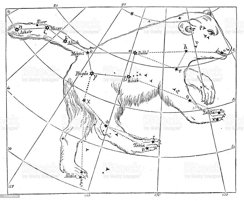 Antique illustration of Ursa Major (Great Bear) constellation royalty-free stock vector art
