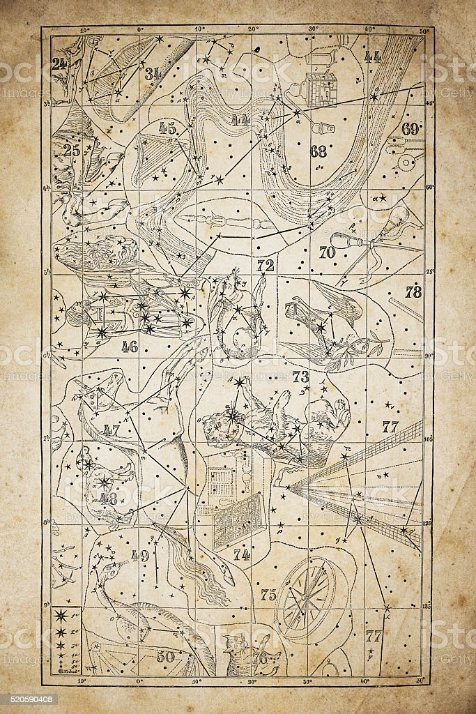 Antique illustration on yellow aged paper: zodiac astrology constellations (series) vector art illustration