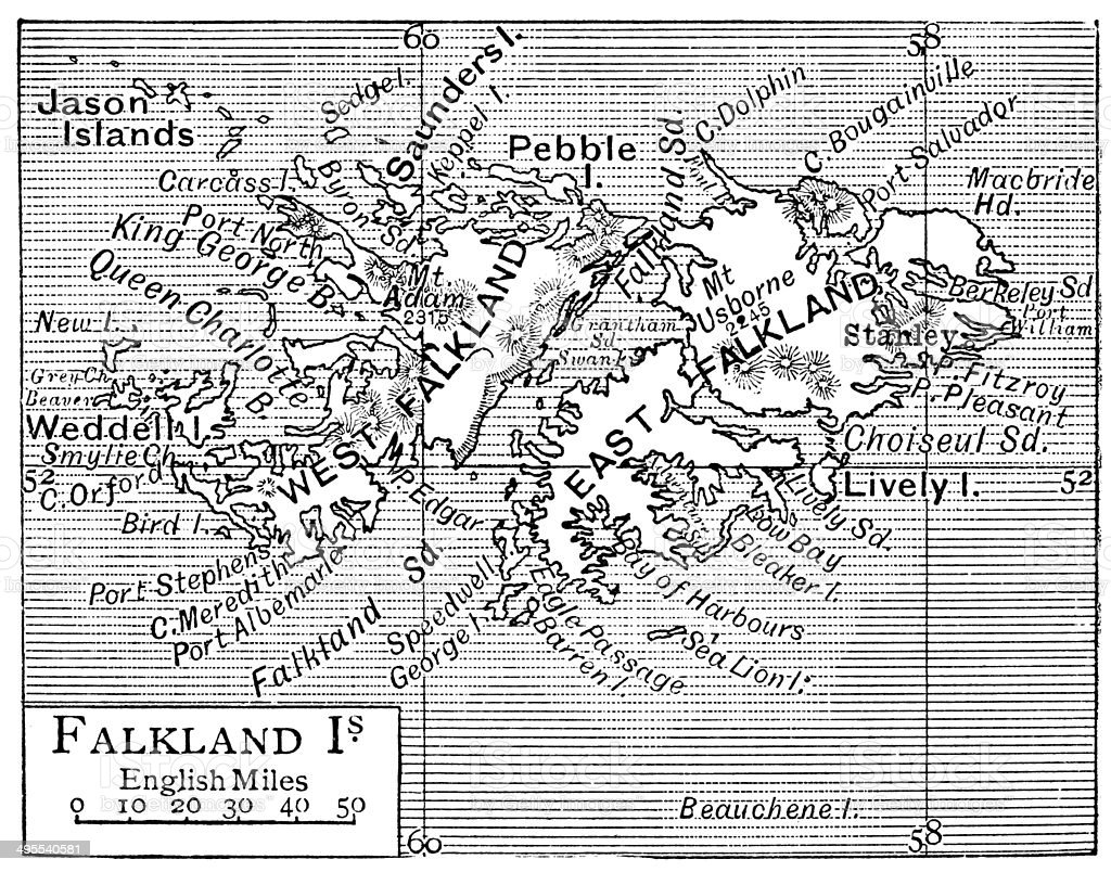 Antique map of Falkland Islands royalty-free stock vector art