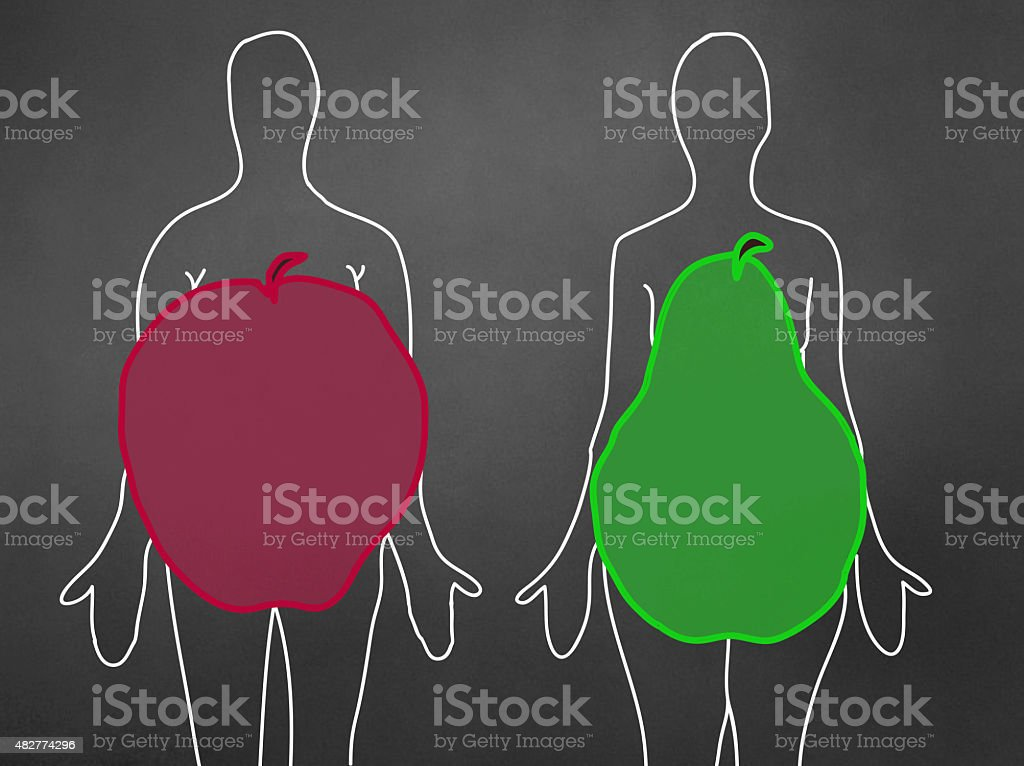 Apple and pear body fashion shape vector art illustration