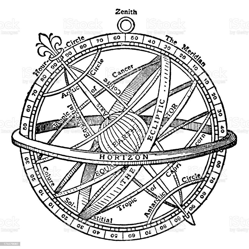 Armillary Sphere vector art illustration