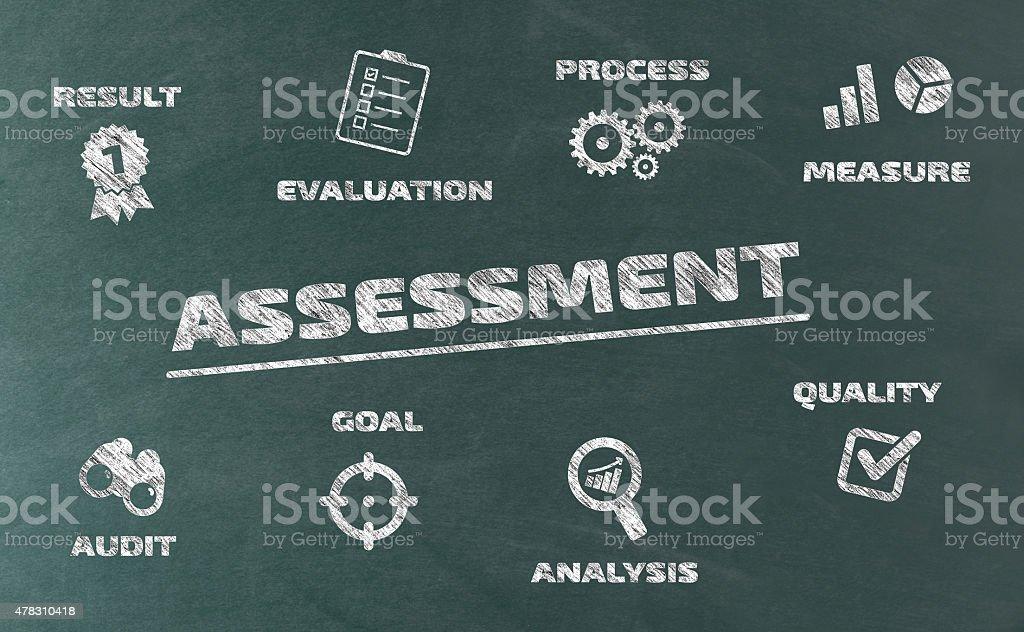 Assessment Concept on Blackboard vector art illustration