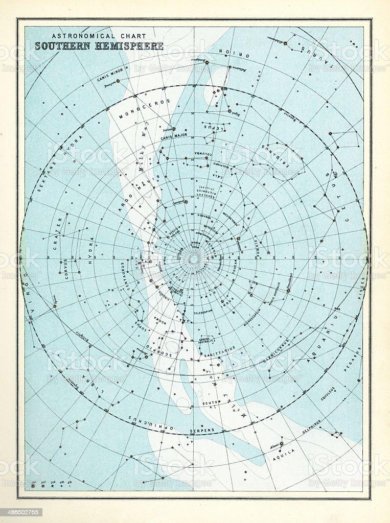 Astronomical Chart - Southern Hemisphere vector art illustration