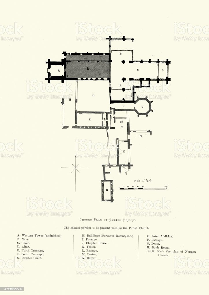 Bolton Abbey, Yorkshire, England - Ground Plan vector art illustration