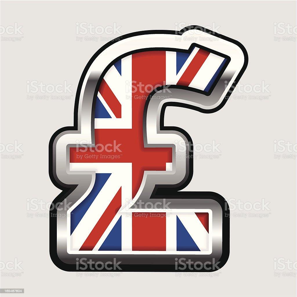 Brittisch pound sign royalty-free stock vector art