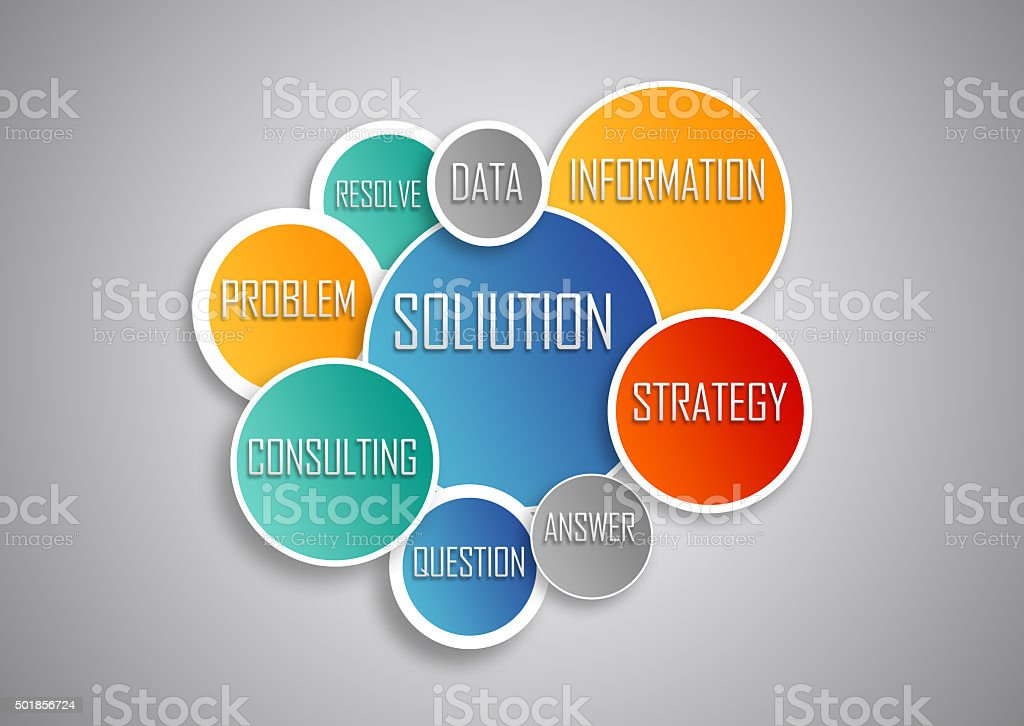 SOLUTION -  Business consept vector art illustration