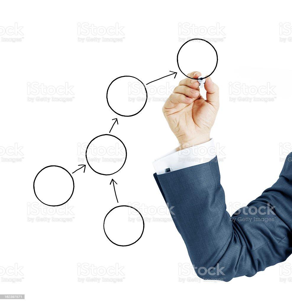 Businessman Drawing empty organization chart royalty-free stock vector art