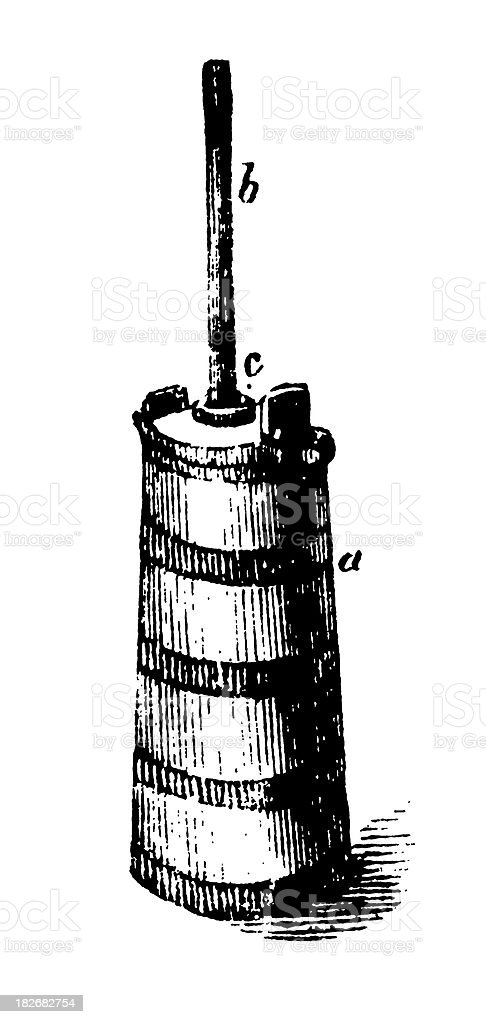 Butter Churn | Antique Technical Illustrations royalty-free stock vector art