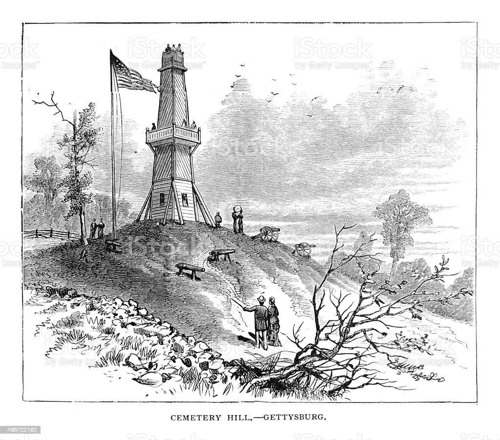 Cemetery Hill Gettysburg vector art illustration
