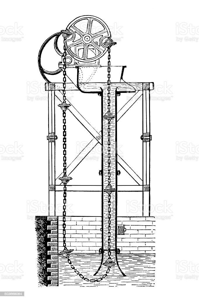 Chain pump vector art illustration