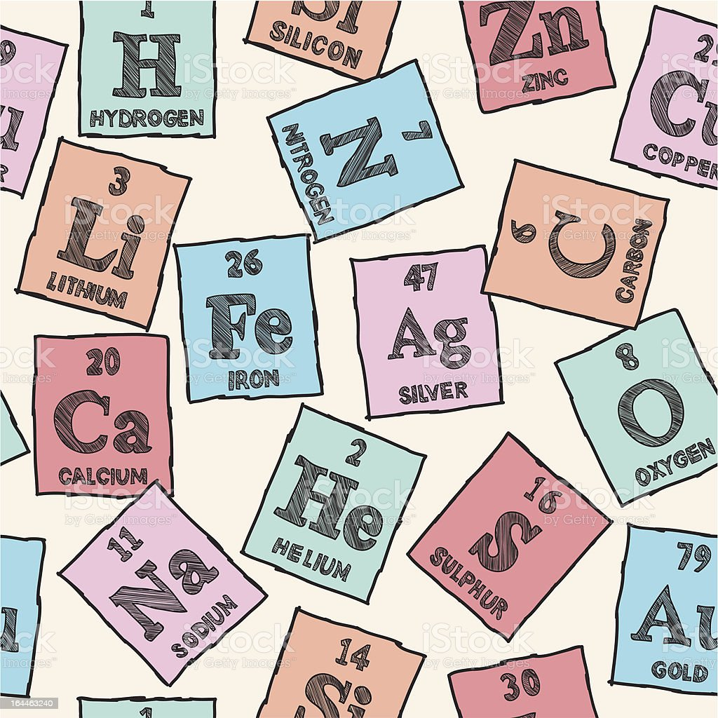 Chemical elements -seamless pattern royalty-free stock vector art