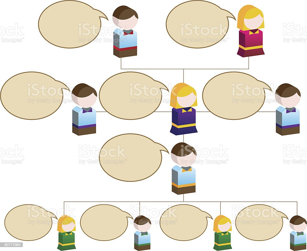 Child Chat Org Chart royalty-free stock vector art
