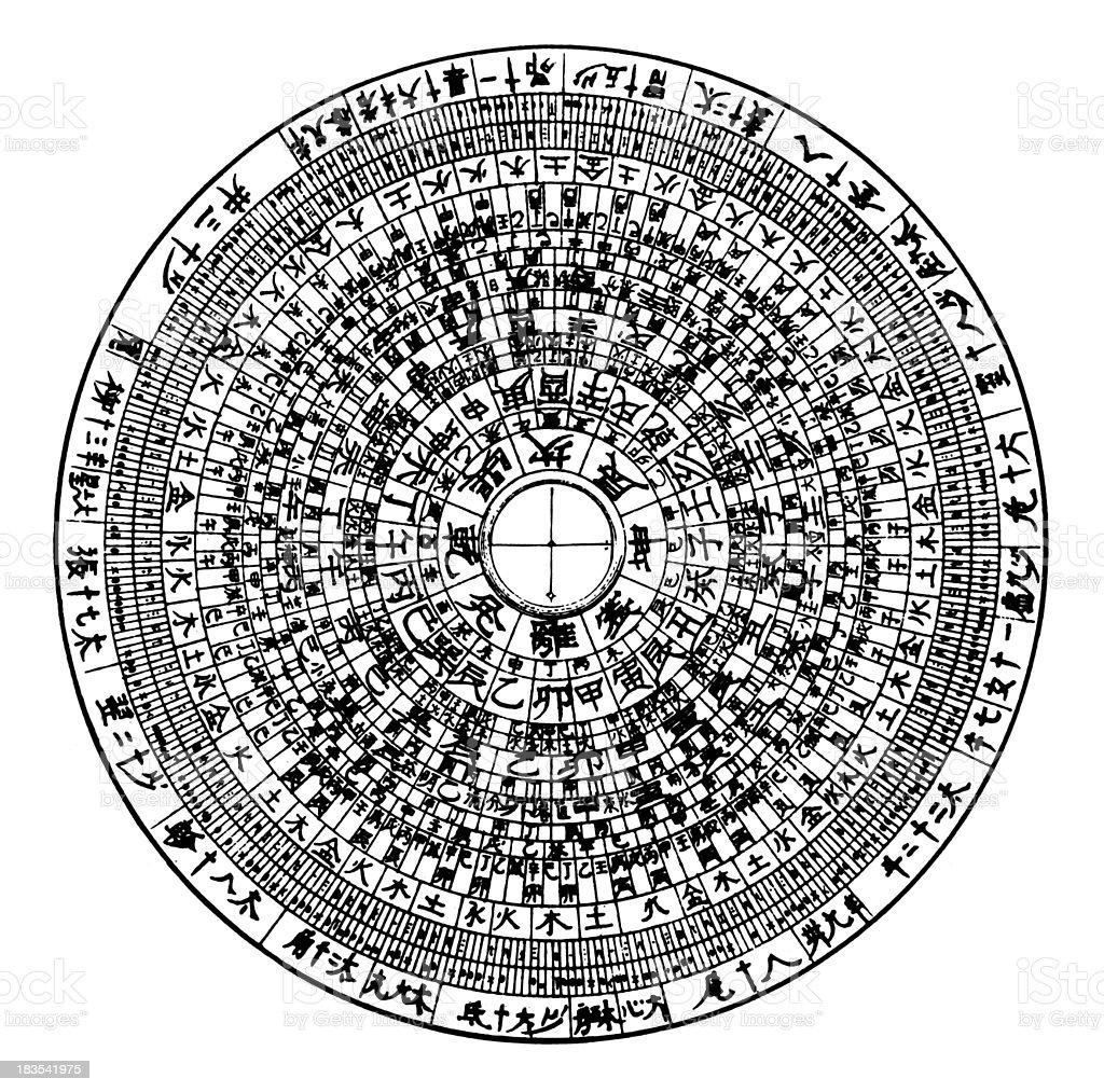 Chinese Feng Shui Geomancer's Compass Chart | Early Woodblock Illustrations royalty-free stock vector art