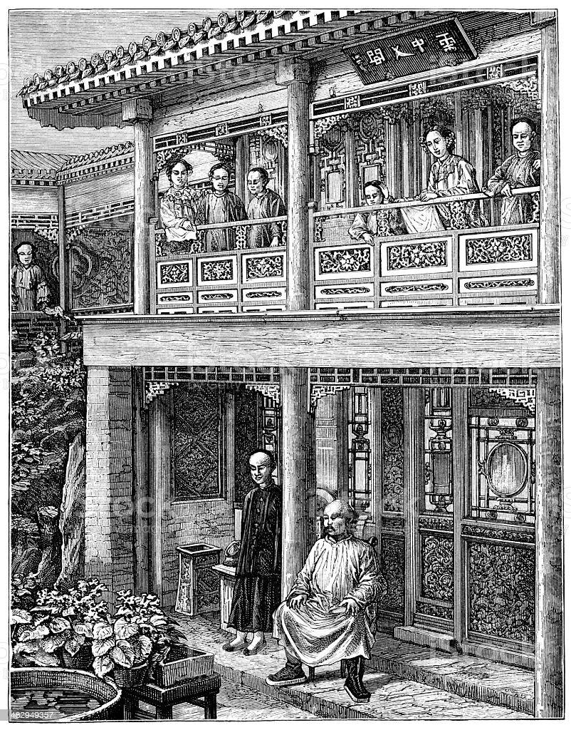 Chinese Gentleman's House, Pekin vector art illustration