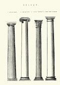 Classical Architecture - Columns