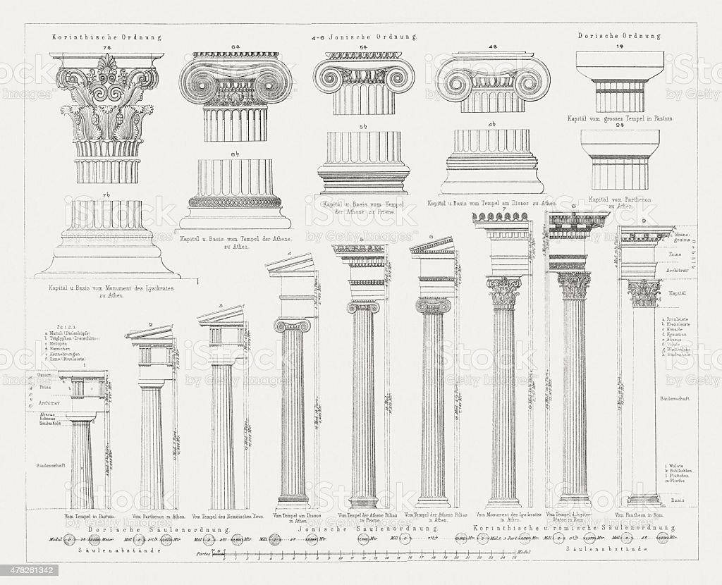 Classical pillars: Corinthian, Ionic, Doric order, wood engravings, published 1878. vector art illustration