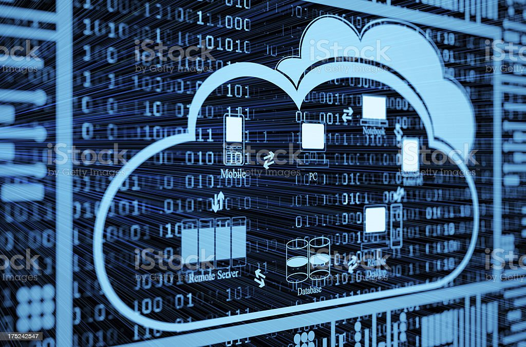 Cloud computing colored digital background royalty-free stock vector art