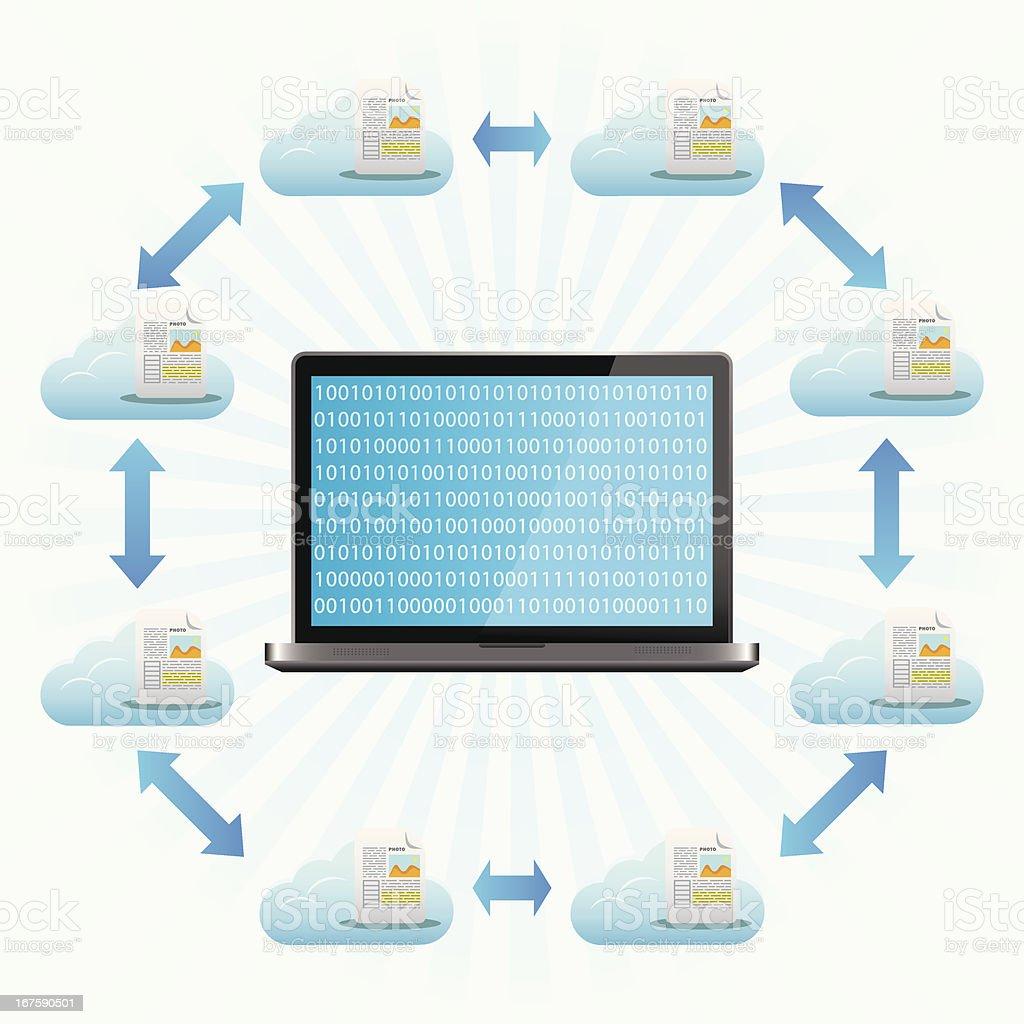 Cloud Computing File Sharing royalty-free stock vector art