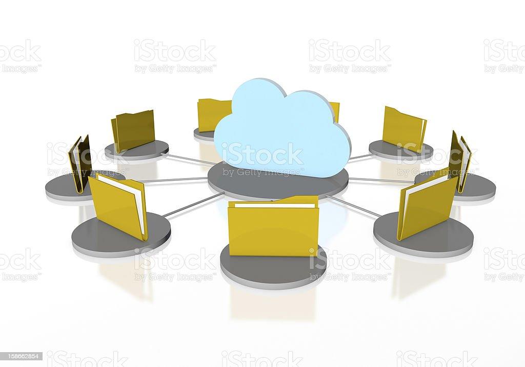 Cloud Computing Network royalty-free stock vector art