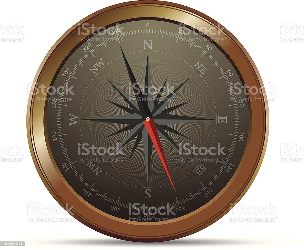 Kompas stockowa ilustracja wektorowa royalty-free