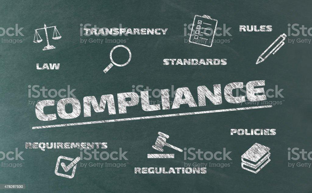 Compliance Concept on Blackboard vector art illustration
