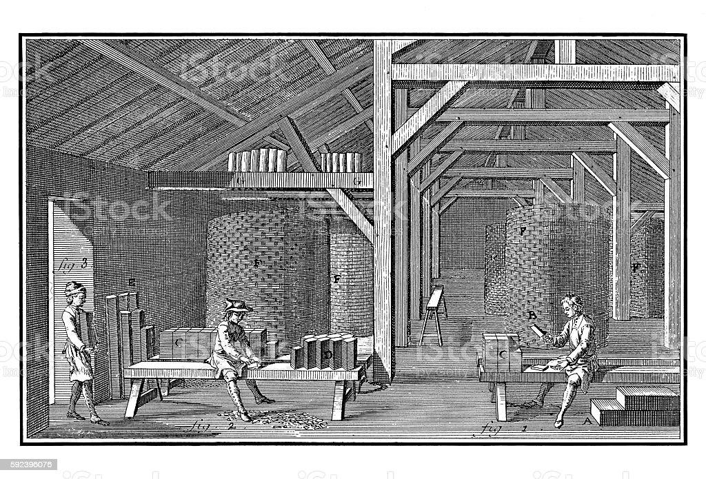 Construction Industry: Tiles (18th century engraving) vector art illustration
