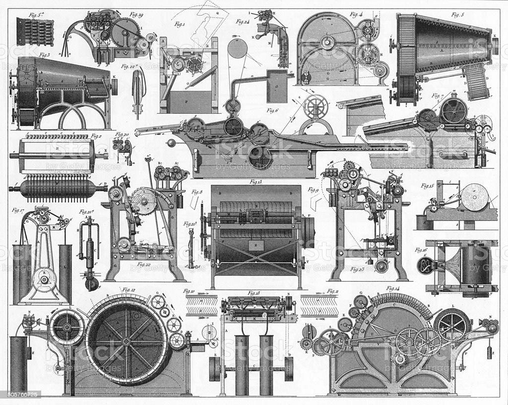 Cotton Processing Equipment vector art illustration