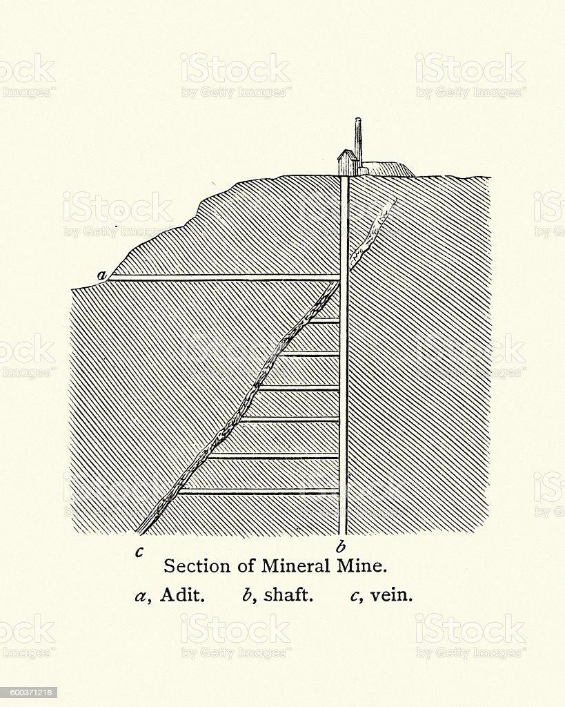Cross section of a victorian mineral mine vector art illustration