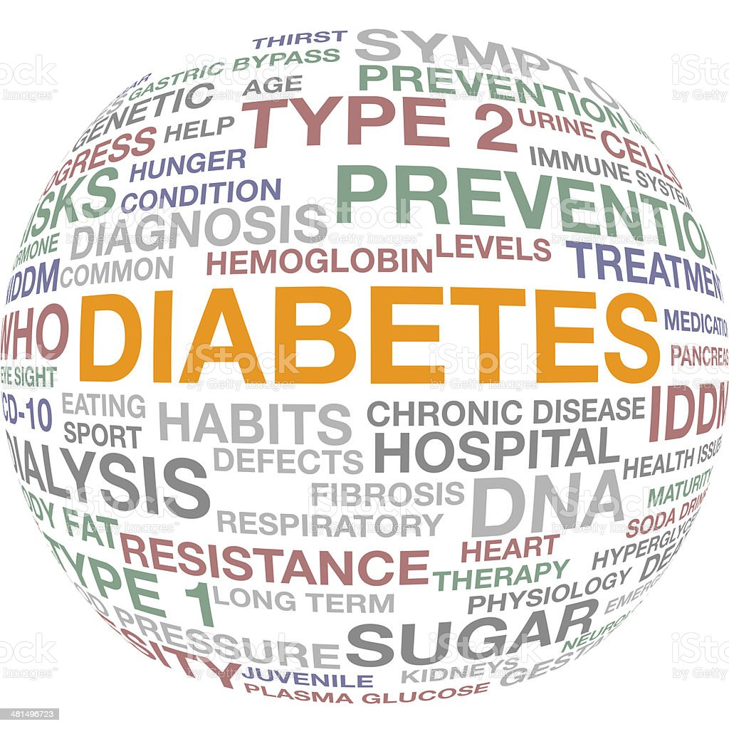 Diabetes, Health Issues - Word Cloud Text vector art illustration
