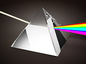 Dispersion of light by prism
