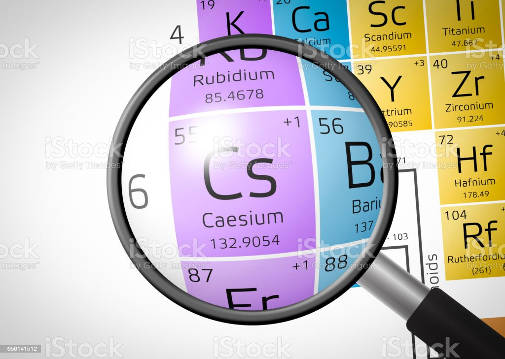 Element of Caesium with magnifying glass vector art illustration