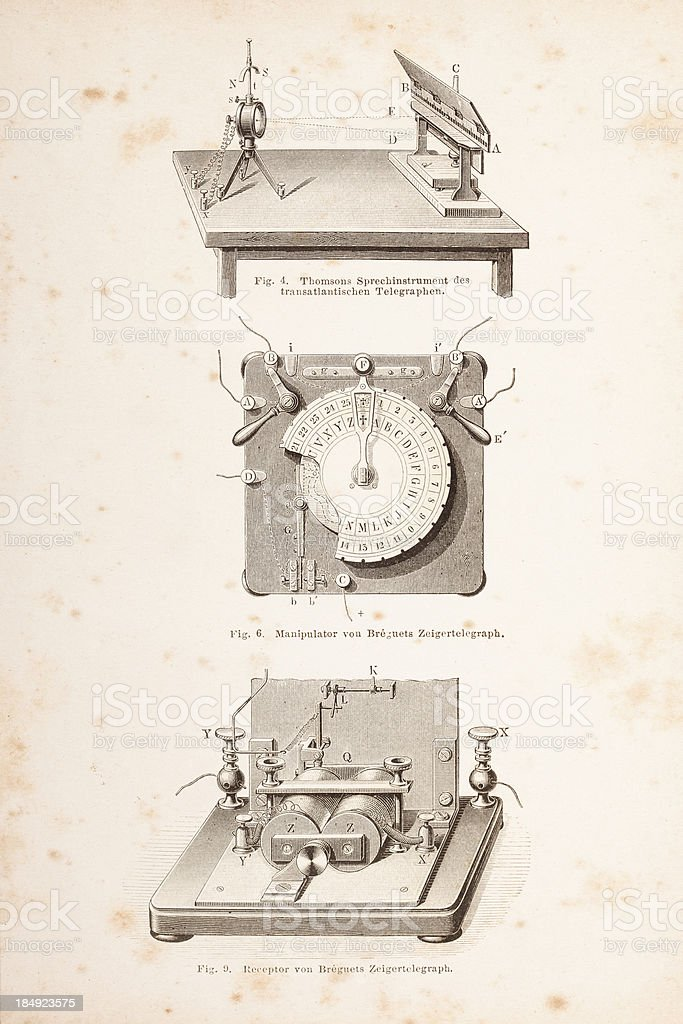 Engraving morse telegraph from 1877 royalty-free stock vector art