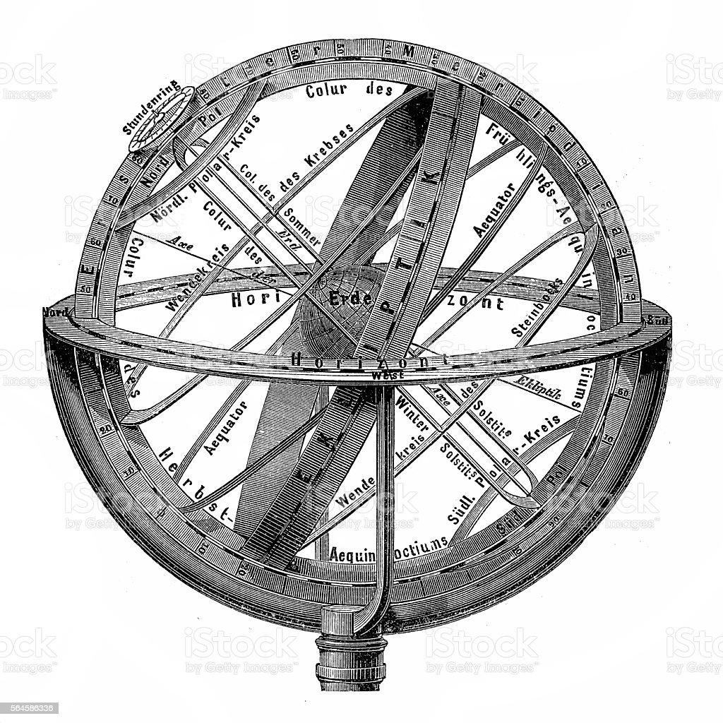 Engraving vintage Planetarium vector art illustration
