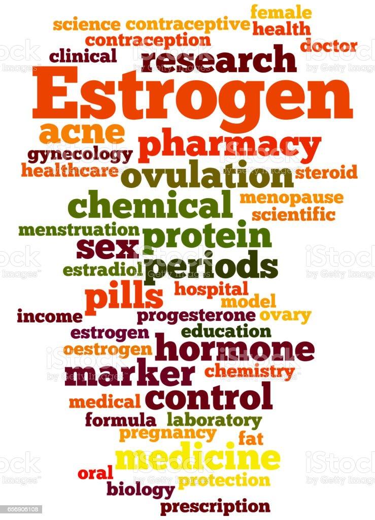 Estrogen, word cloud concept 2 vector art illustration