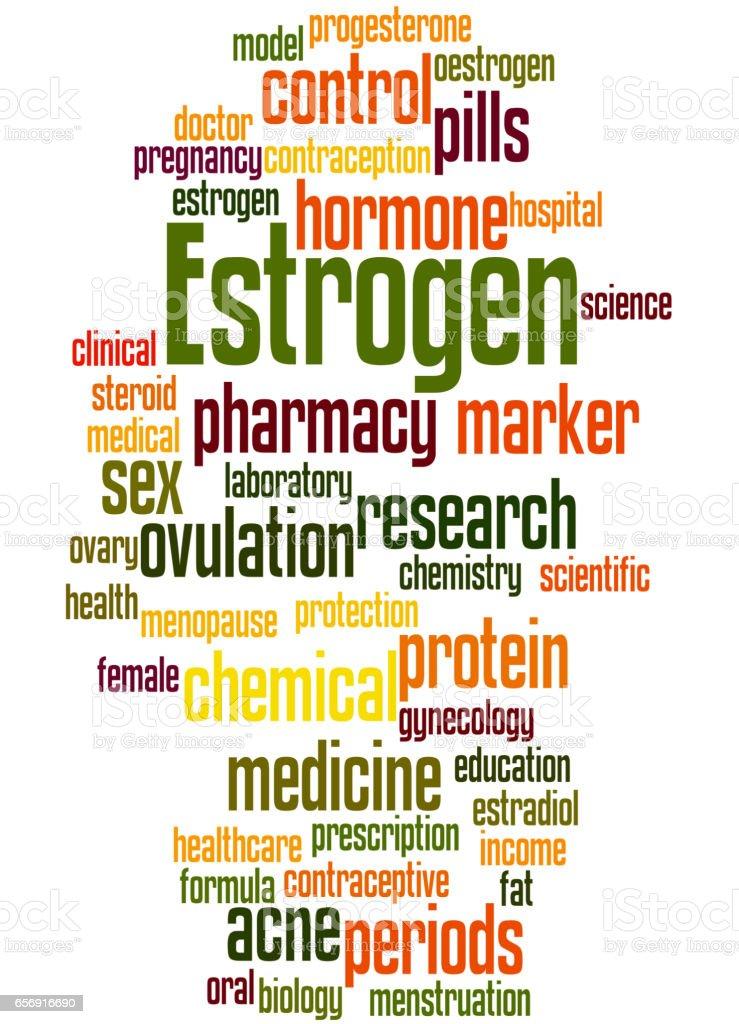 Estrogen, word cloud concept 5 vector art illustration
