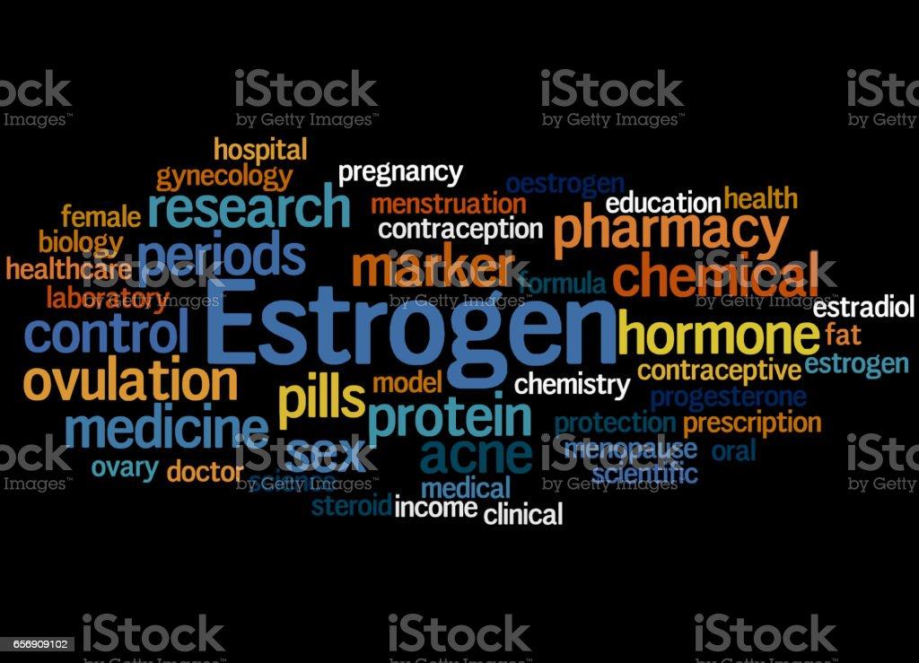 Estrogen, word cloud concept 8 vector art illustration