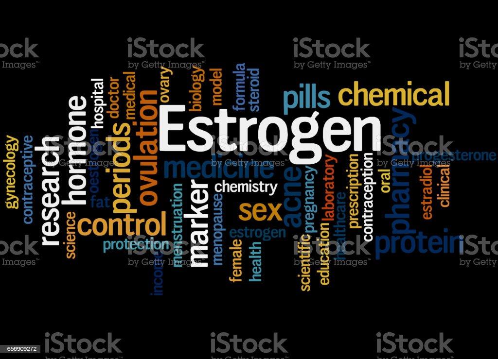 Estrogen, word cloud concept 9 vector art illustration